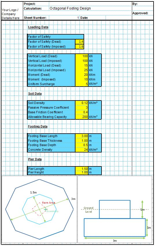 Octagonal Foundation Design Spreadsheets CivilWeb Spreadsheets – Spread Footing Design Spreadsheet