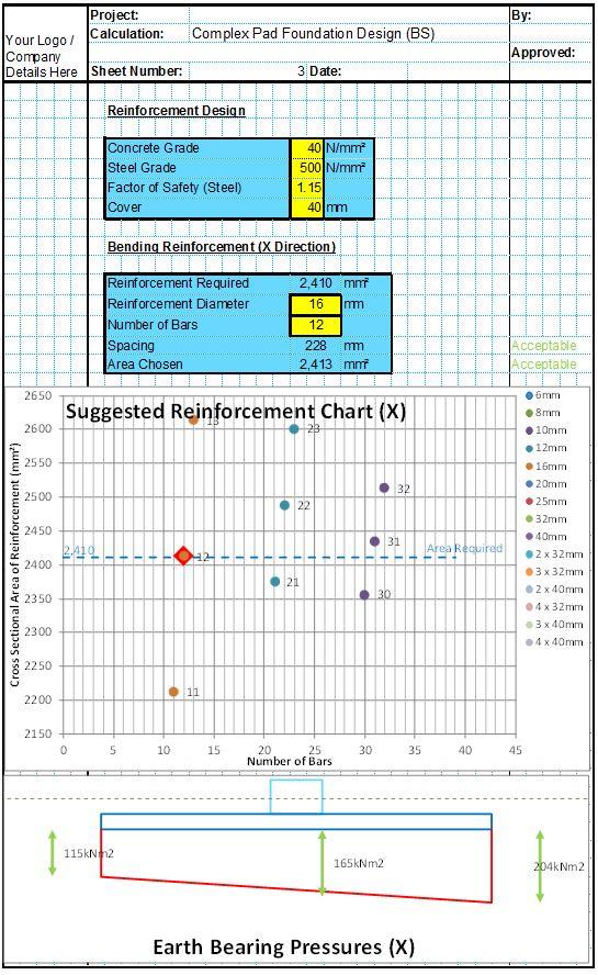Single Pad Foundation Design Spreadsheet3