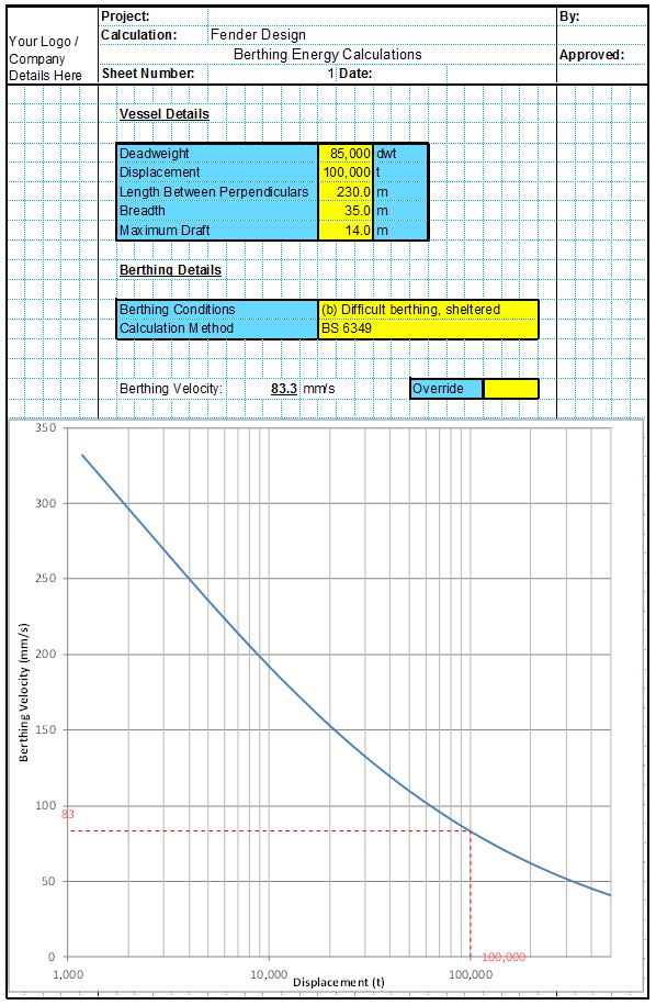 Fender Berthing Energy Analysis 1